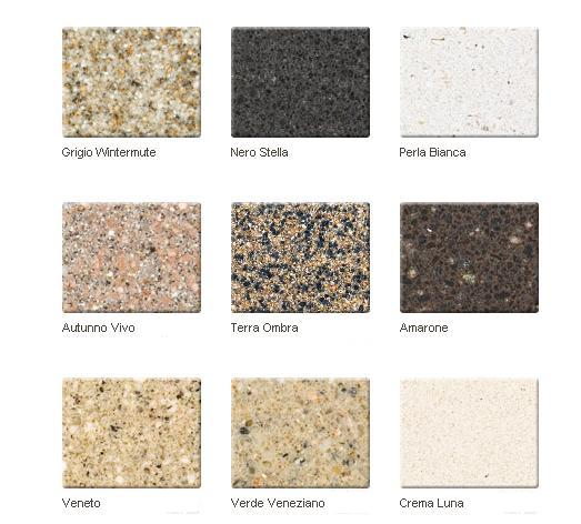 toronto quartz countertops